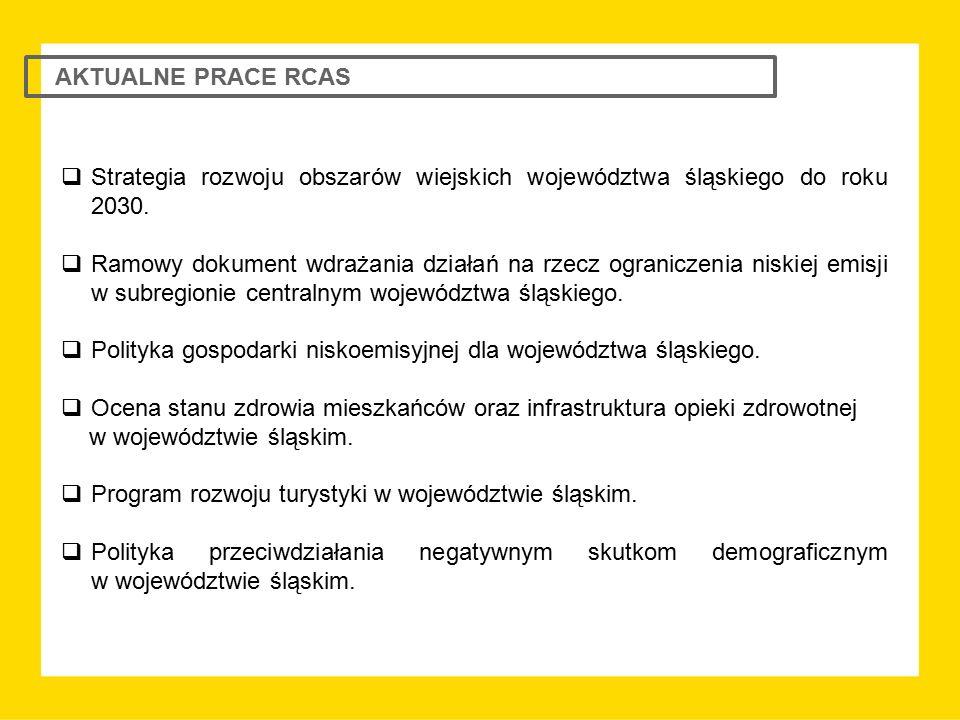 AKTUALNE PRACE RCAS  Strategia rozwoju obszarów wiejskich województwa śląskiego do roku 2030.  Ramowy dokument wdrażania działań na rzecz ograniczen
