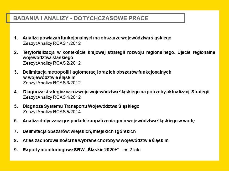 BADANIA I ANALIZY - DOTYCHCZASOWE PRACE 1.Analiza powiązań funkcjonalnych na obszarze województwa śląskiego Zeszyt Analizy RCAS 1/2012 2.Terytorializa