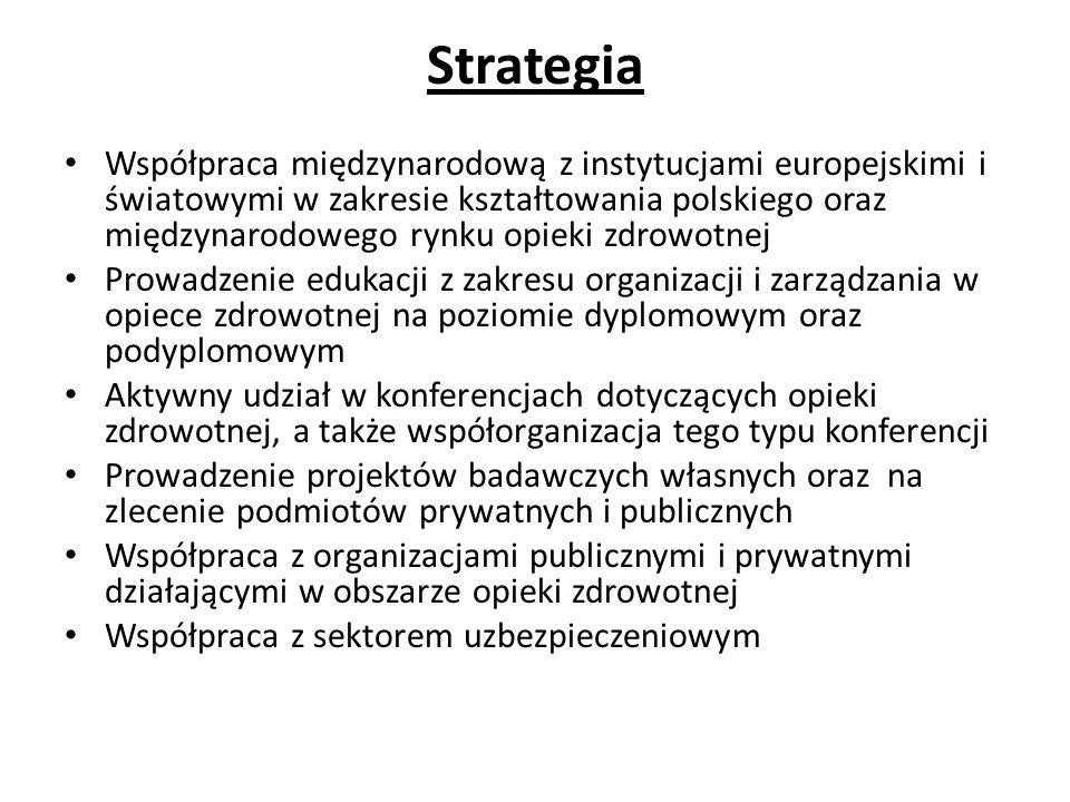 Strategia Współpraca międzynarodową z instytucjami europejskimi i światowymi w zakresie kształtowania polskiego oraz międzynarodowego rynku opieki zdrowotnej Prowadzenie edukacji z zakresu organizacji i zarządzania w opiece zdrowotnej na poziomie dyplomowym oraz podyplomowym Aktywny udział w konferencjach dotyczących opieki zdrowotnej, a także współorganizacja tego typu konferencji Prowadzenie projektów badawczych własnych oraz na zlecenie podmiotów prywatnych i publicznych Współpraca z organizacjami publicznymi i prywatnymi działającymi w obszarze opieki zdrowotnej Współpraca z sektorem uzbezpieczeniowym