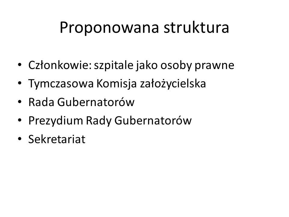 Proponowana struktura Członkowie: szpitale jako osoby prawne Tymczasowa Komisja założycielska Rada Gubernatorów Prezydium Rady Gubernatorów Sekretariat