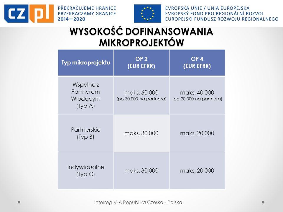 WYSOKOŚĆ DOFINANSOWANIA MIKROPROJEKTÓW Interreg V-A Republika Czeska - Polska Typ mikroprojektu OP 2 (EUR EFRR) OP 4 (EUR EFRR) Wspólne z Partnerem Wiodącym (Typ A) maks.
