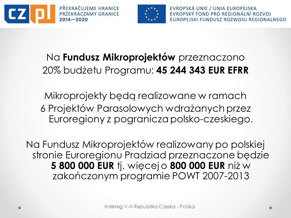 Na Fundusz Mikroprojektów przeznaczono 20% budżetu Programu: 45 244 343 EUR EFRR Mikroprojekty będą realizowane w ramach 6 Projektów Parasolowych wdrażanych przez Euroregiony z pogranicza polsko-czeskiego.