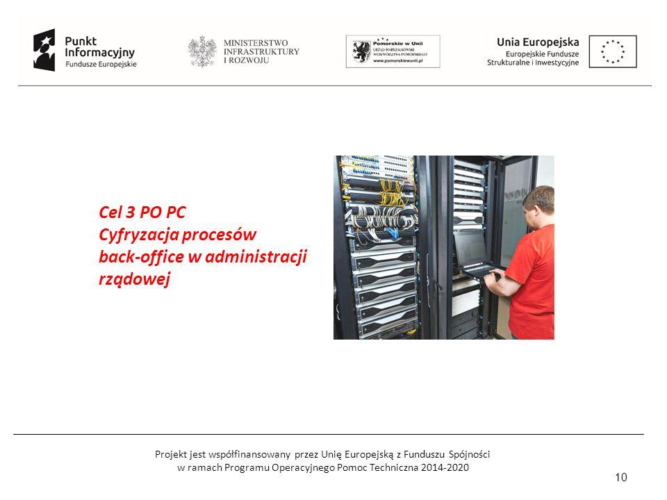 Projekt jest współfinansowany przez Unię Europejską z Funduszu Spójności w ramach Programu Operacyjnego Pomoc Techniczna 2014-2020 10 Cel 3 PO PC Cyfryzacja procesów back-office w administracji rządowej