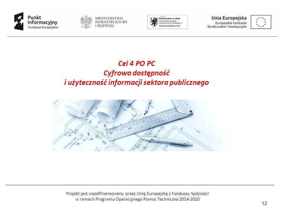 Projekt jest współfinansowany przez Unię Europejską z Funduszu Spójności w ramach Programu Operacyjnego Pomoc Techniczna 2014-2020 12 Cel 4 PO PC Cyfrowa dostępność i użyteczność informacji sektora publicznego