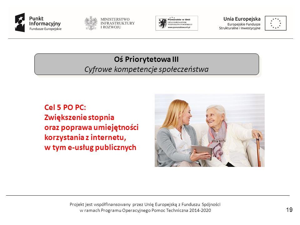 Projekt jest współfinansowany przez Unię Europejską z Funduszu Spójności w ramach Programu Operacyjnego Pomoc Techniczna 2014-2020 19 Oś Priorytetowa III Cyfrowe kompetencje społeczeństwa Oś Priorytetowa III Cyfrowe kompetencje społeczeństwa Cel 5 PO PC: Zwiększenie stopnia oraz poprawa umiejętności korzystania z internetu, w tym e-usług publicznych