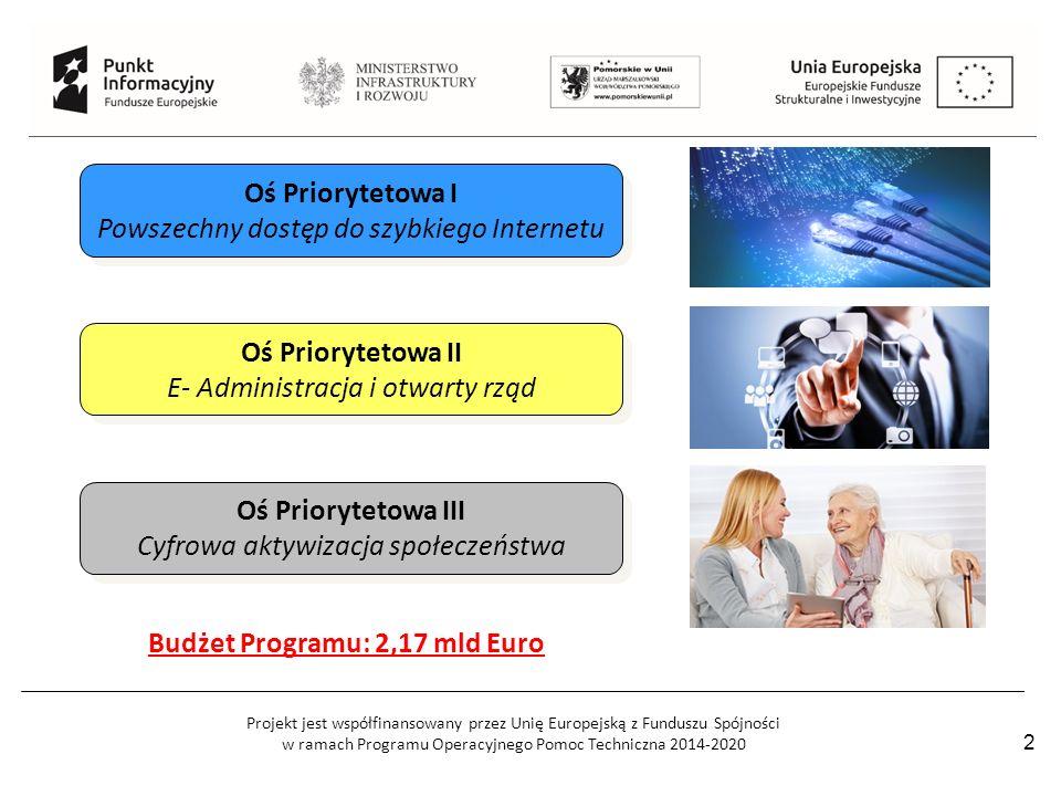 Projekt jest współfinansowany przez Unię Europejską z Funduszu Spójności w ramach Programu Operacyjnego Pomoc Techniczna 2014-2020 2 Oś Priorytetowa I Powszechny dostęp do szybkiego Internetu Oś Priorytetowa I Powszechny dostęp do szybkiego Internetu Oś Priorytetowa II E- Administracja i otwarty rząd Oś Priorytetowa II E- Administracja i otwarty rząd Oś Priorytetowa III Cyfrowa aktywizacja społeczeństwa Oś Priorytetowa III Cyfrowa aktywizacja społeczeństwa Budżet Programu: 2,17 mld Euro