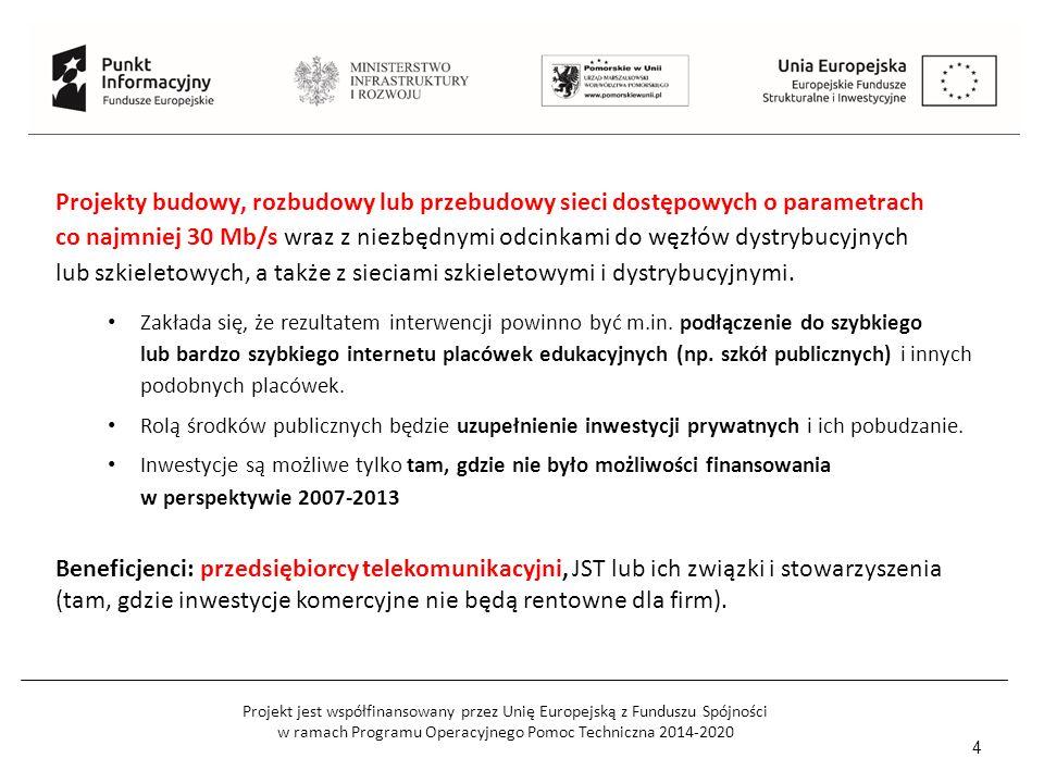 Projekt jest współfinansowany przez Unię Europejską z Funduszu Spójności w ramach Programu Operacyjnego Pomoc Techniczna 2014-2020 4 Projekty budowy,