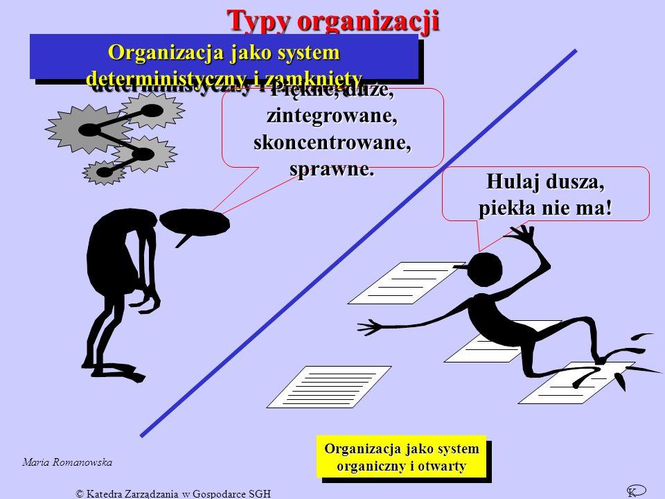 Typy organizacji Organizacja jako system deterministyczny i zamknięty Organizacja jako system deterministyczny i zamknięty Organizacja jako system organiczny i otwarty Organizacja jako system organiczny i otwarty Hulaj dusza, piekła nie ma.