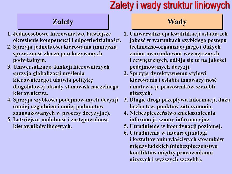 Zalety i wady struktur liniowych ZaletyZalety 1. Jednoosobowe kierownictwo, łatwiejsze określenie kompetencji i odpowiedzialności. określenie kompeten
