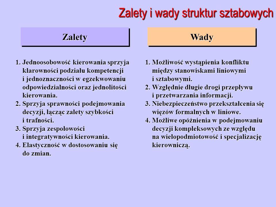 Zalety i wady struktur sztabowych ZaletyZalety 1.