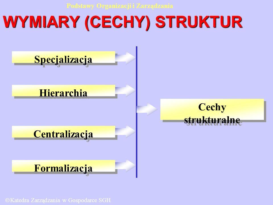 WYMIARY (CECHY) STRUKTUR  Katedra Zarządzania w Gospodarce SGH Specjalizacja Hierarchia Centralizacja Formalizacja Cechy strukturalne Cechy strukturalne Podstawy Organizacji i Zarządzania