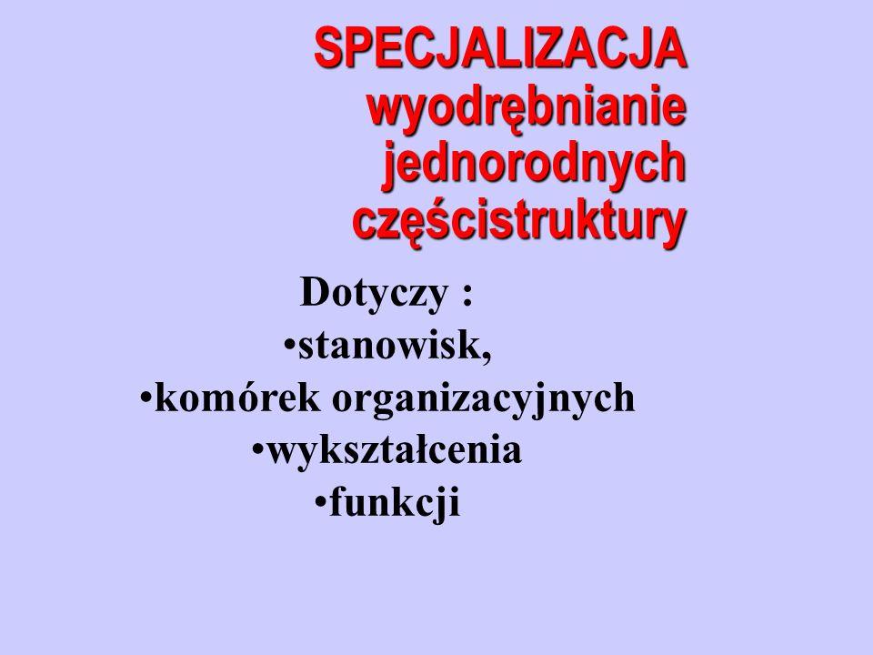 SPECJALIZACJA wyodrębnianie jednorodnych częścistruktury Dotyczy : stanowisk, komórek organizacyjnych wykształcenia funkcji