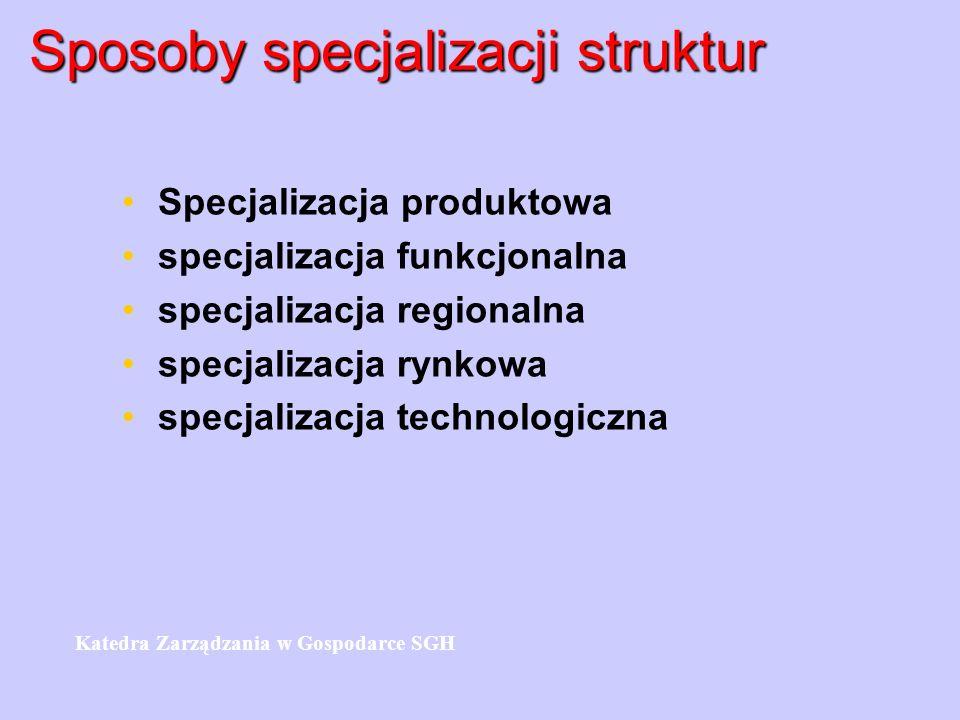 Sposoby specjalizacji struktur Specjalizacja produktowa specjalizacja funkcjonalna specjalizacja regionalna specjalizacja rynkowa specjalizacja technologiczna Katedra Zarządzania w Gospodarce SGH