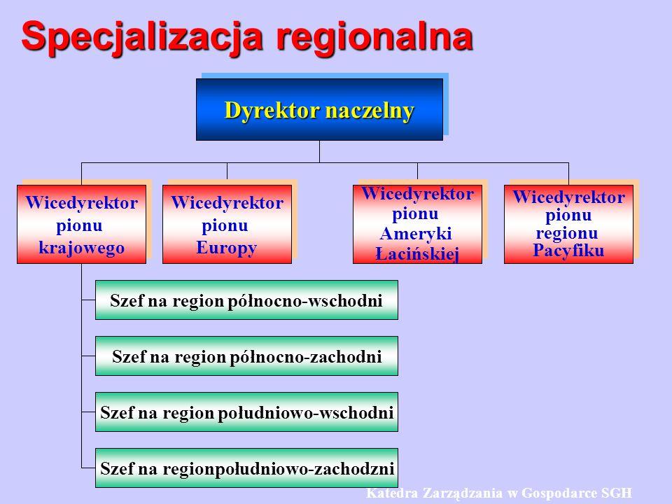 Specjalizacja regionalna Dyrektor naczelny Wicedyrektor pionu krajowego Wicedyrektor pionu krajowego Wicedyrektor pionu Europy Wicedyrektor pionu Euro