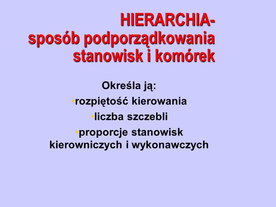 HIERARCHIA- sposób podporządkowania stanowisk i komórek Określa ją: rozpiętość kierowania liczba szczebli proporcje stanowisk kierowniczych i wykonawczych