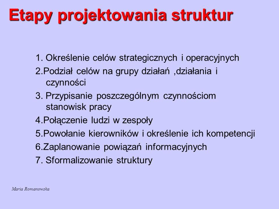 Etapy projektowania struktur 1. Określenie celów strategicznych i operacyjnych 2.Podział celów na grupy działań,działania i czynności 3. Przypisanie p