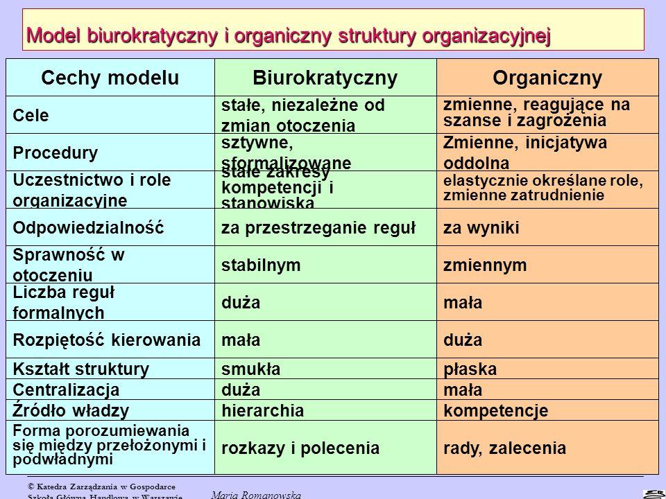 Model biurokratyczny i organiczny struktury organizacyjnej © Katedra Zarządzania w Gospodarce Szkoła Główna Handlowa w Warszawie Cechy modeluBiurokratycznyOrganiczny Cele stałe, niezależne od zmian otoczenia zmienne, reagujące na szanse i zagrożenia Procedury sztywne, sformalizowane Zmienne, inicjatywa oddolna Uczestnictwo i role organizacyjne stałe zakresy kompetencji i stanowiska elastycznie określane role, zmienne zatrudnienie Odpowiedzialnośćza przestrzeganie regułza wyniki Sprawność w otoczeniu stabilnymzmiennym Liczba reguł formalnych dużamała Rozpiętość kierowaniamaładuża Kształt strukturysmukłapłaska Centralizacjadużamała Źródło władzyhierarchiakompetencje Forma porozumiewania się między przełożonymi i podwładnymi rozkazy i poleceniarady, zalecenia Maria Romanowska