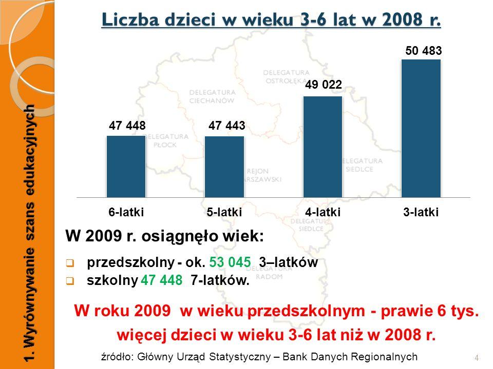 Liczba dzieci w wieku 3-6 lat w 2008 r. W 2009 r. osiągnęło wiek:  przedszkolny - ok. 53 045 3–latków  szkolny 47 448 7-latków. W roku 2009 w wieku