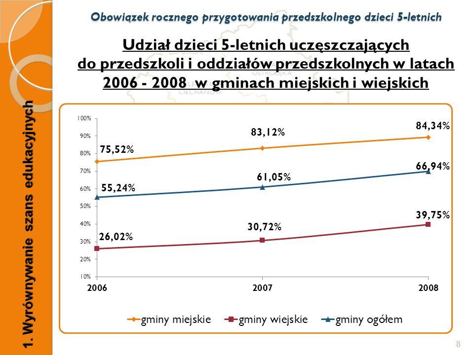 8 Udział dzieci 5-letnich uczęszczających do przedszkoli i oddziałów przedszkolnych w latach 2006 - 2008 w gminach miejskich i wiejskich Obowiązek roc