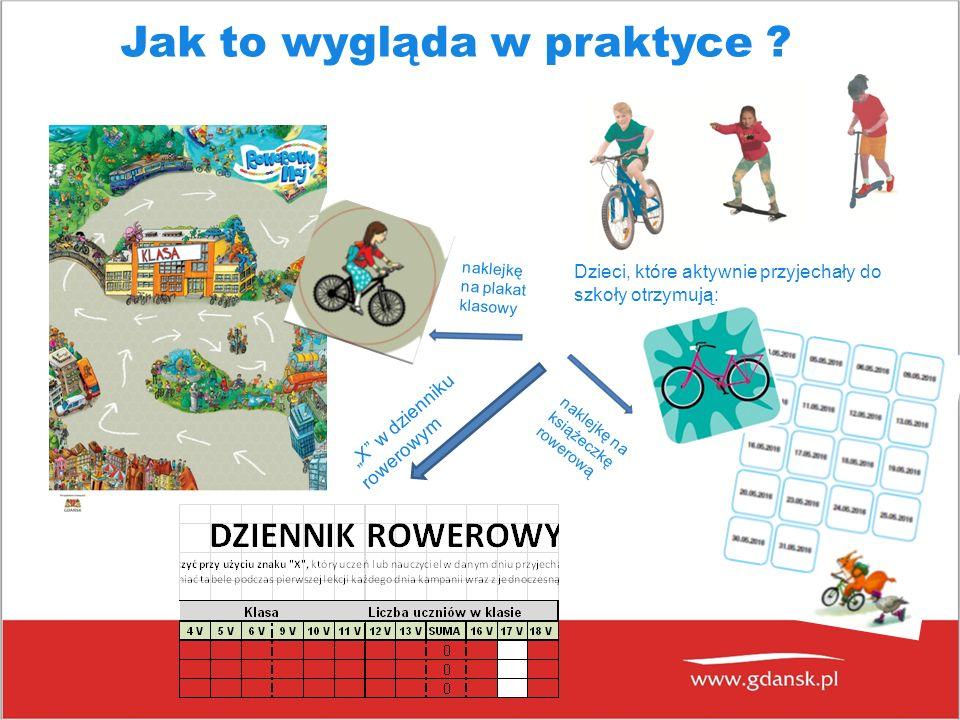 """Jak to wygląda w praktyce ? Dzieci, które aktywnie przyjechały do szkoły otrzymują: naklejkę na książeczkę rowerową naklejkę na plakat klasowy """"X"""" w d"""