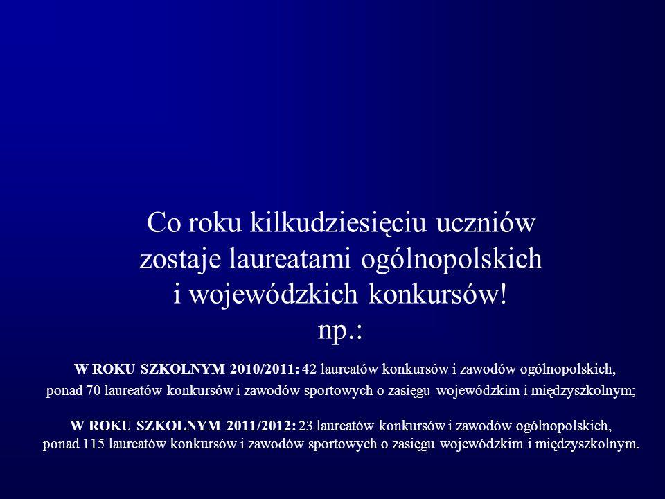 Co roku kilkudziesięciu uczniów zostaje laureatami ogólnopolskich i wojewódzkich konkursów! np.: W ROKU SZKOLNYM 2010/2011: 42 laureatów konkursów i z