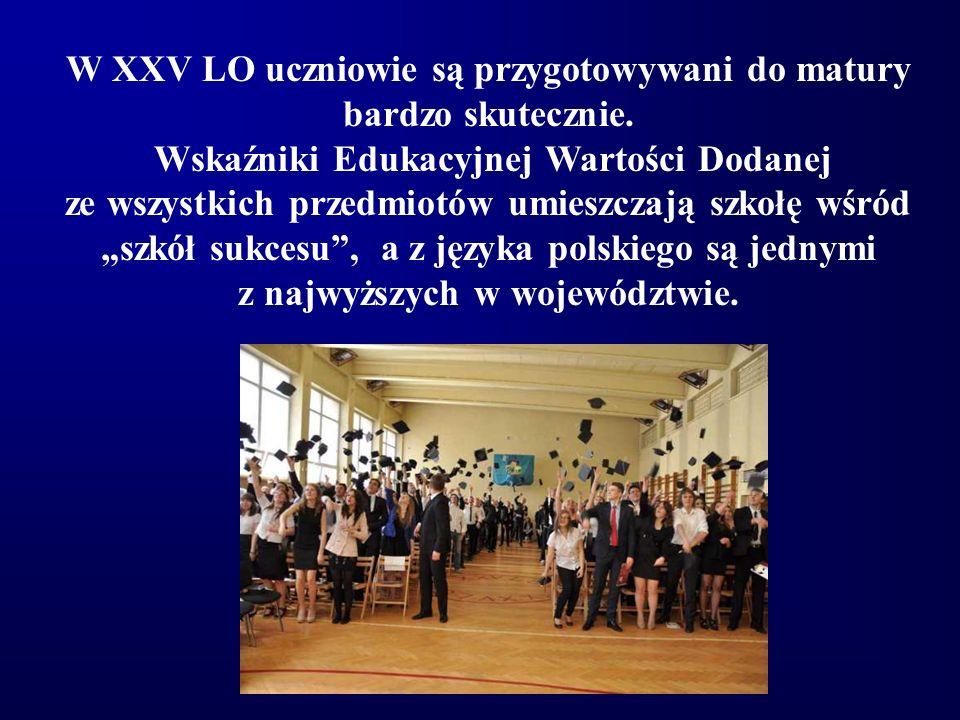 W XXV LO uczniowie są przygotowywani do matury bardzo skutecznie. Wskaźniki Edukacyjnej Wartości Dodanej ze wszystkich przedmiotów umieszczają szkołę