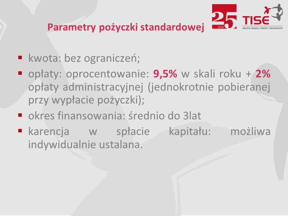 Parametry pożyczki standardowej  kwota: bez ograniczeń;  opłaty: oprocentowanie: 9,5% w skali roku + 2% opłaty administracyjnej (jednokrotnie pobieranej przy wypłacie pożyczki);  okres finansowania: średnio do 3lat  karencja w spłacie kapitału: możliwa indywidualnie ustalana.