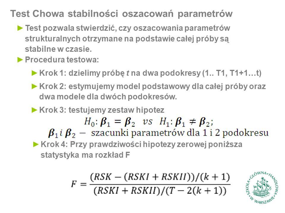 Test Chowa stabilności oszacowań parametrów ►Test pozwala stwierdzić, czy oszacowania parametrów strukturalnych otrzymane na podstawie całej próby są stabilne w czasie.