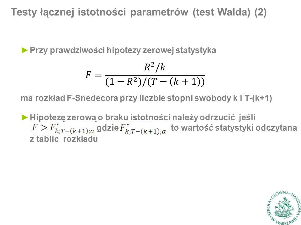 Testy łącznej istotności parametrów (test Walda) (2) ►Przy prawdziwości hipotezy zerowej statystyka ma rozkład F-Snedecora przy liczbie stopni swobody k i T-(k+1) ►Hipotezę zerową o braku istotności należy odrzucić jeśli gdzie to wartość statystyki odczytana z tablic rozkładu