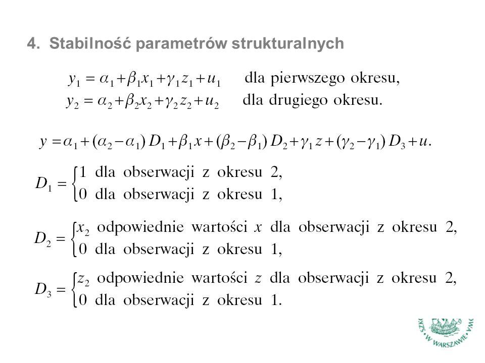 4. Stabilność parametrów strukturalnych