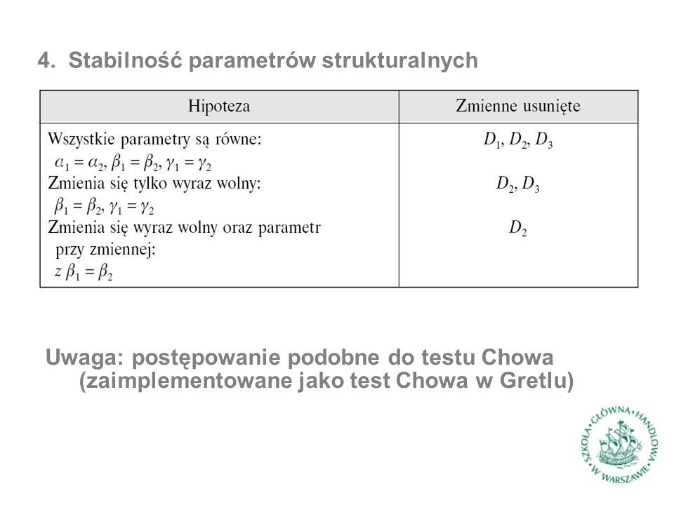Uwaga: postępowanie podobne do testu Chowa (zaimplementowane jako test Chowa w Gretlu)
