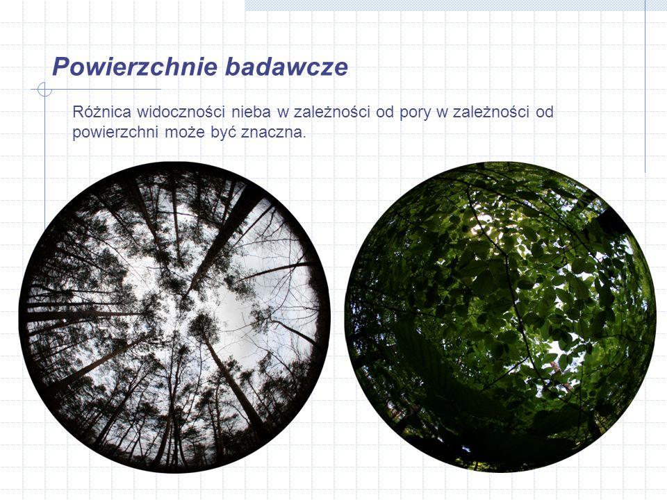 Powierzchnie badawcze Różnica widoczności nieba w zależności od pory w zależności od powierzchni może być znaczna.