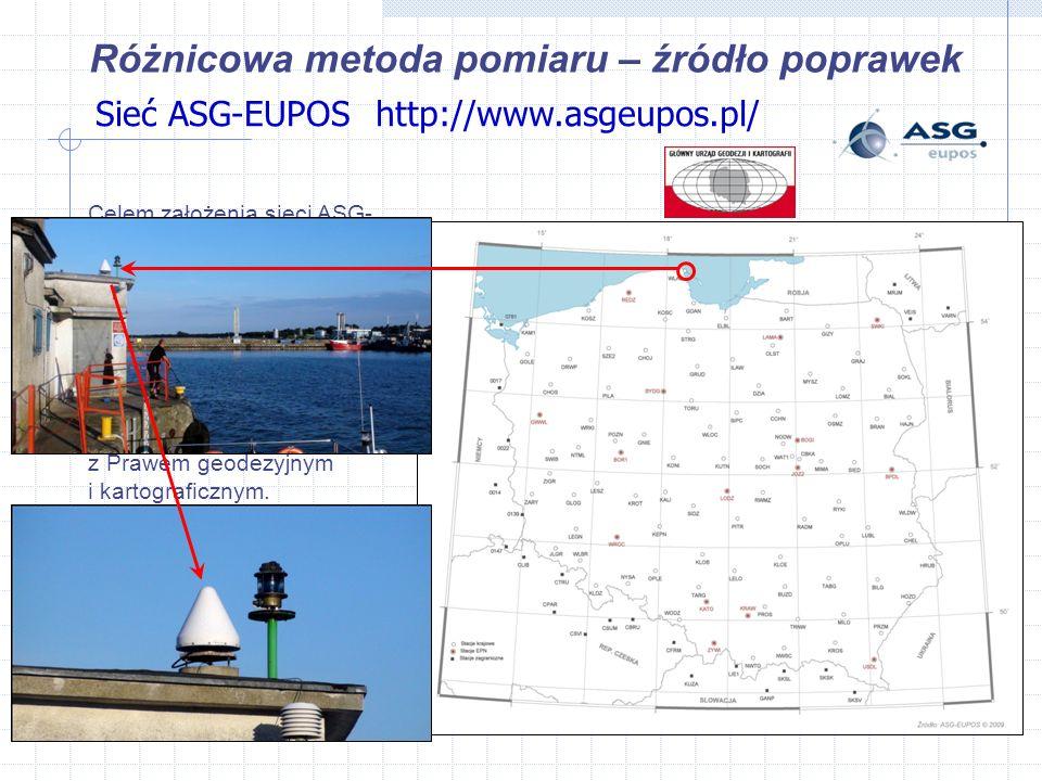 Sieć ASG-EUPOS Celem założenia sieci ASG- EUPOS jest udostępnianie on-line poprawek umożliwiających precyzyjne pozycjonowanie na terenie Polski.