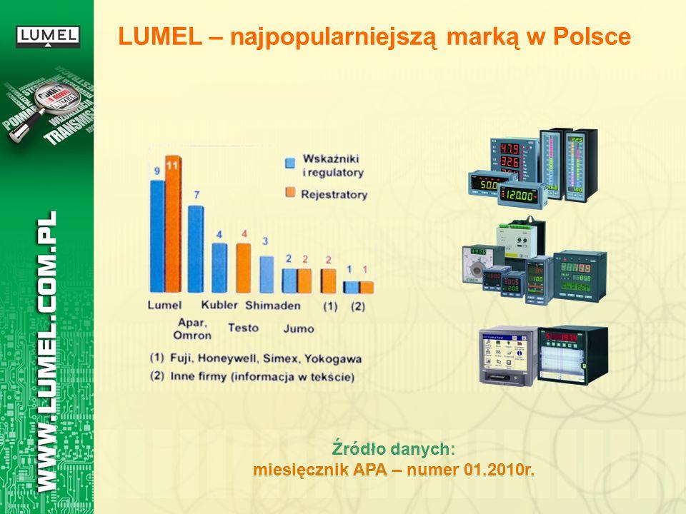 Źródło danych: miesięcznik APA – numer 01.2010r. LUMEL – najpopularniejszą marką w Polsce