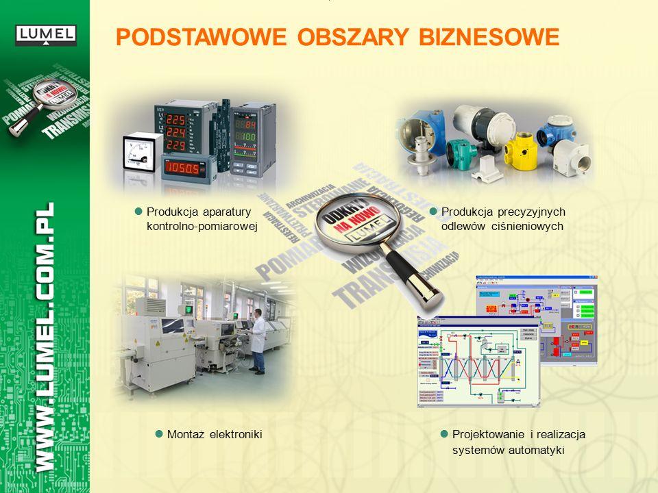 Montaż elektroniki PODSTAWOWE OBSZARY BIZNESOWE Projektowanie i realizacja systemów automatyki Produkcja aparatury kontrolno-pomiarowej Produkcja precyzyjnych odlewów ciśnieniowych