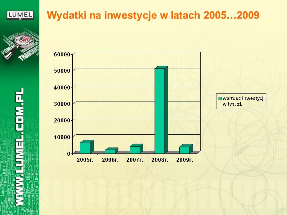 Wydatki na inwestycje w latach 2005…2009