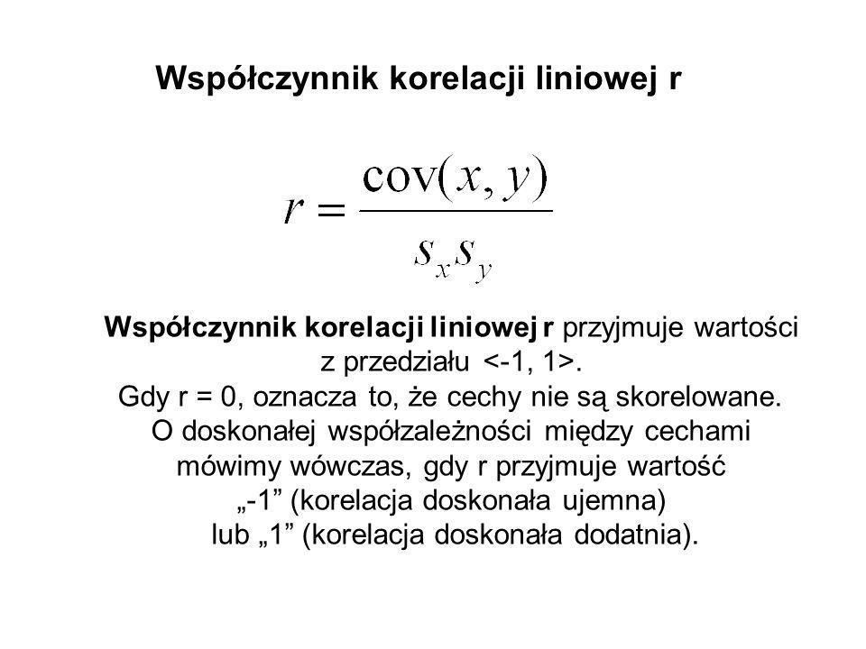 Współczynnik korelacji liniowej r Współczynnik korelacji liniowej r przyjmuje wartości z przedziału.