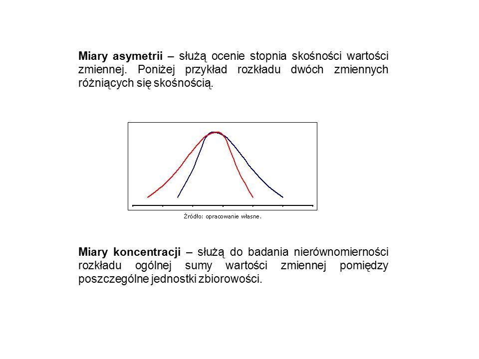 Miary asymetrii – służą ocenie stopnia skośności wartości zmiennej.