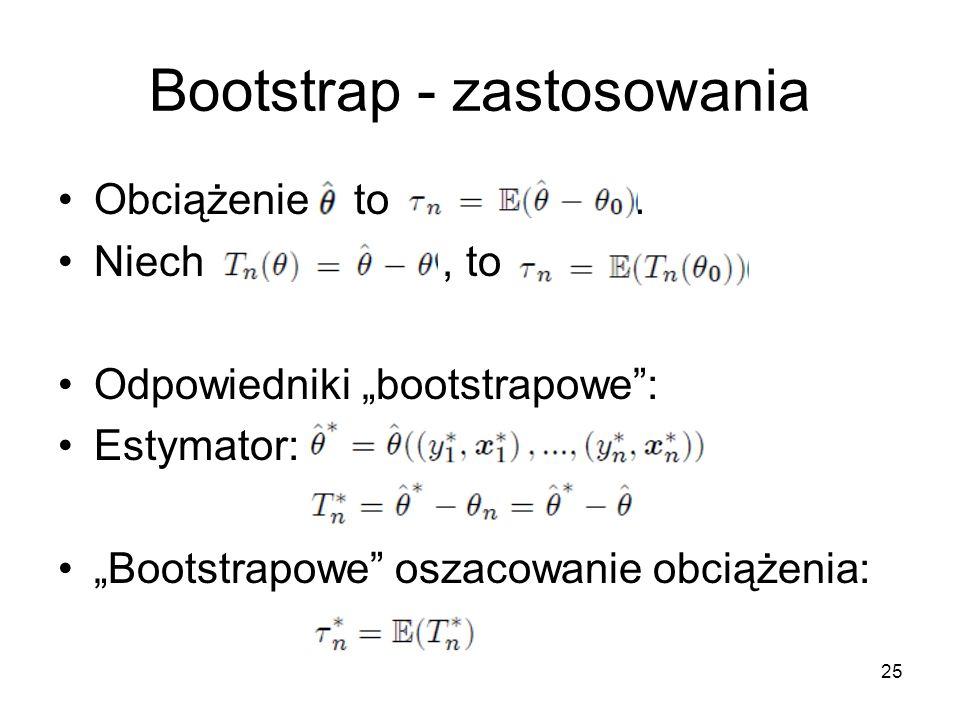 25 Bootstrap - zastosowania Obciążenie to.