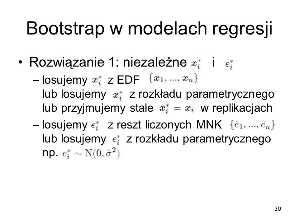 30 Bootstrap w modelach regresji Rozwiązanie 1: niezależne i –losujemy z EDF lub losujemy z rozkładu parametrycznego lub przyjmujemy stałe w replikacjach –losujemy z reszt liczonych MNK lub losujemy z rozkładu parametrycznego np.