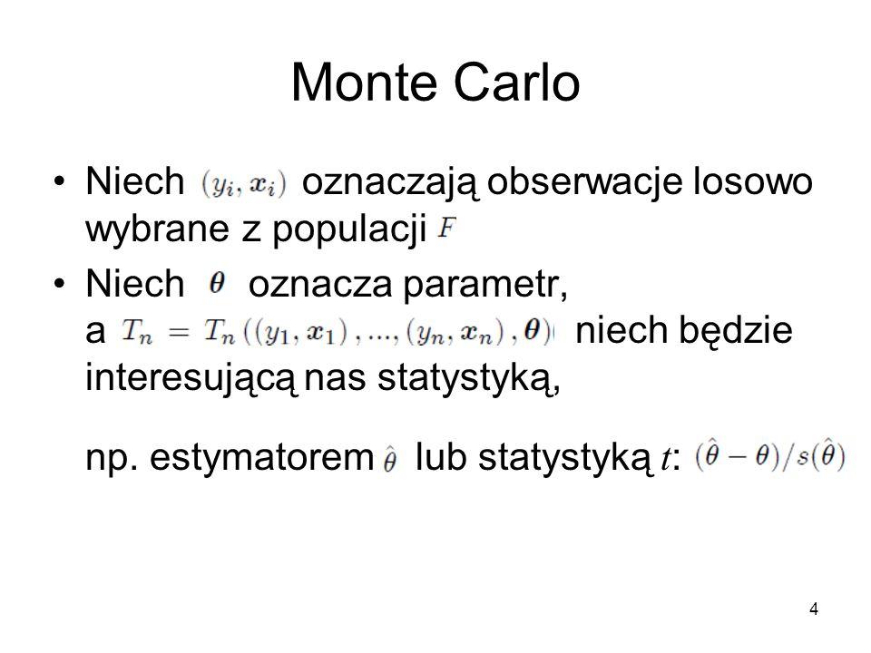 4 Monte Carlo Niech oznaczają obserwacje losowo wybrane z populacji Niech oznacza parametr, a niech będzie interesującą nas statystyką, np.