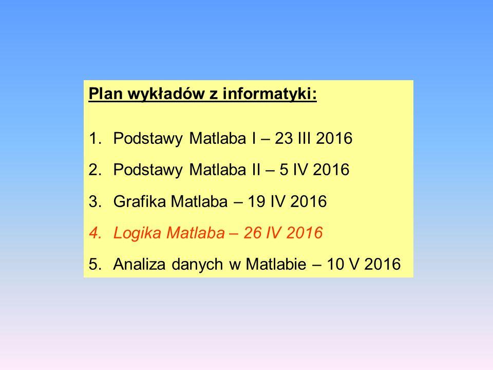 Plan wykładów z informatyki: 1.Podstawy Matlaba I – 23 III 2016 2.Podstawy Matlaba II – 5 IV 2016 3.Grafika Matlaba – 19 IV 2016 4.Logika Matlaba – 26 IV 2016 5.Analiza danych w Matlabie – 10 V 2016
