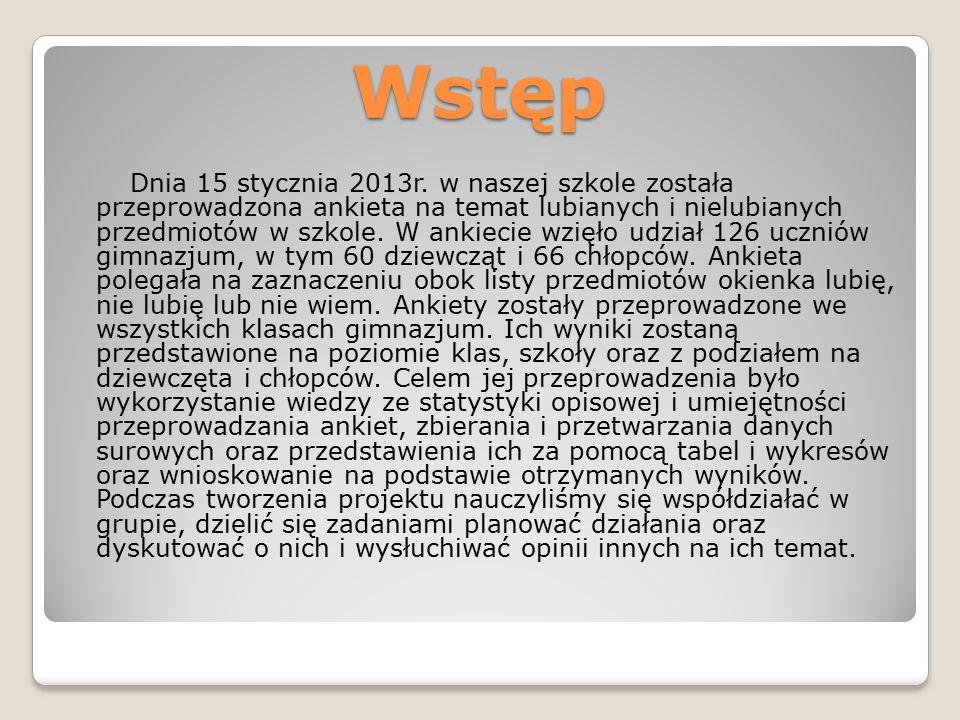 Wstęp Wstęp Dnia 15 stycznia 2013r.