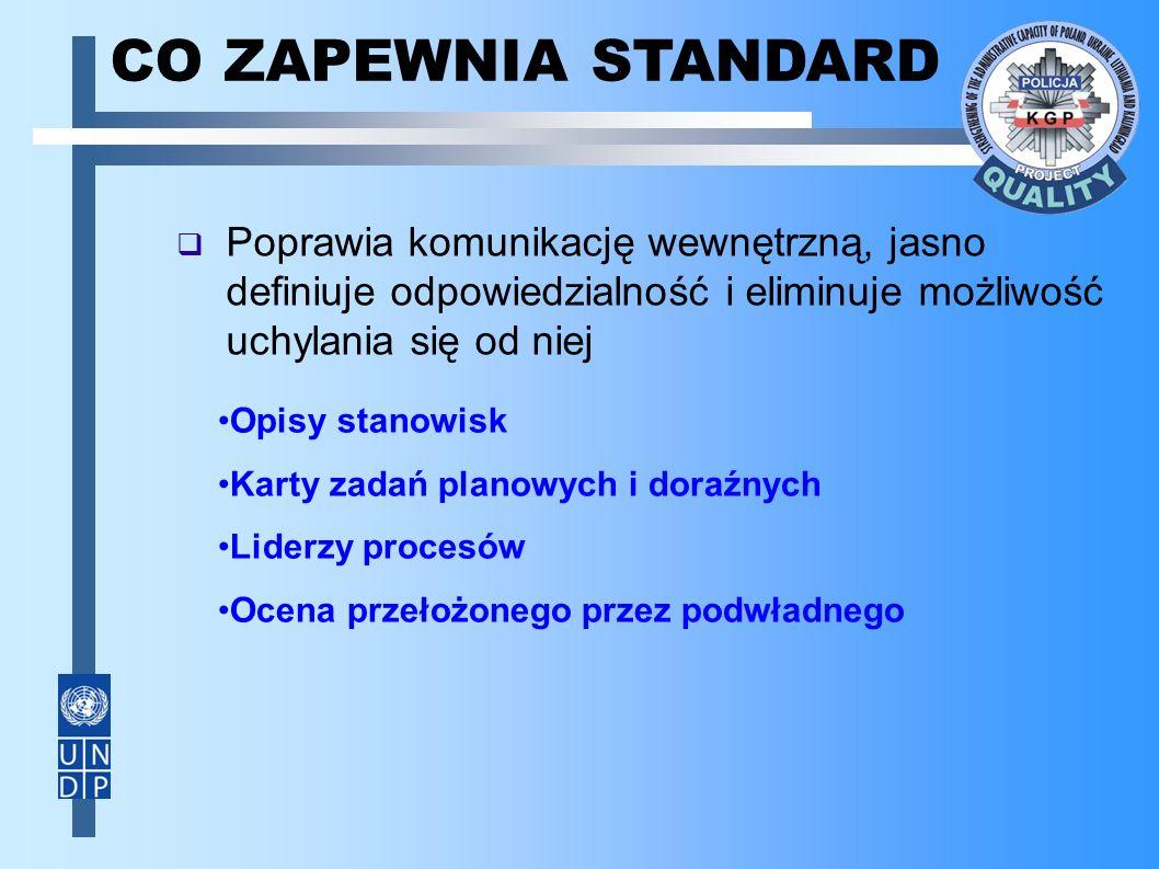  Poprawia komunikację wewnętrzną, jasno definiuje odpowiedzialność i eliminuje możliwość uchylania się od niej CO ZAPEWNIA STANDARD Opisy stanowisk Karty zadań planowych i doraźnych Liderzy procesów Ocena przełożonego przez podwładnego