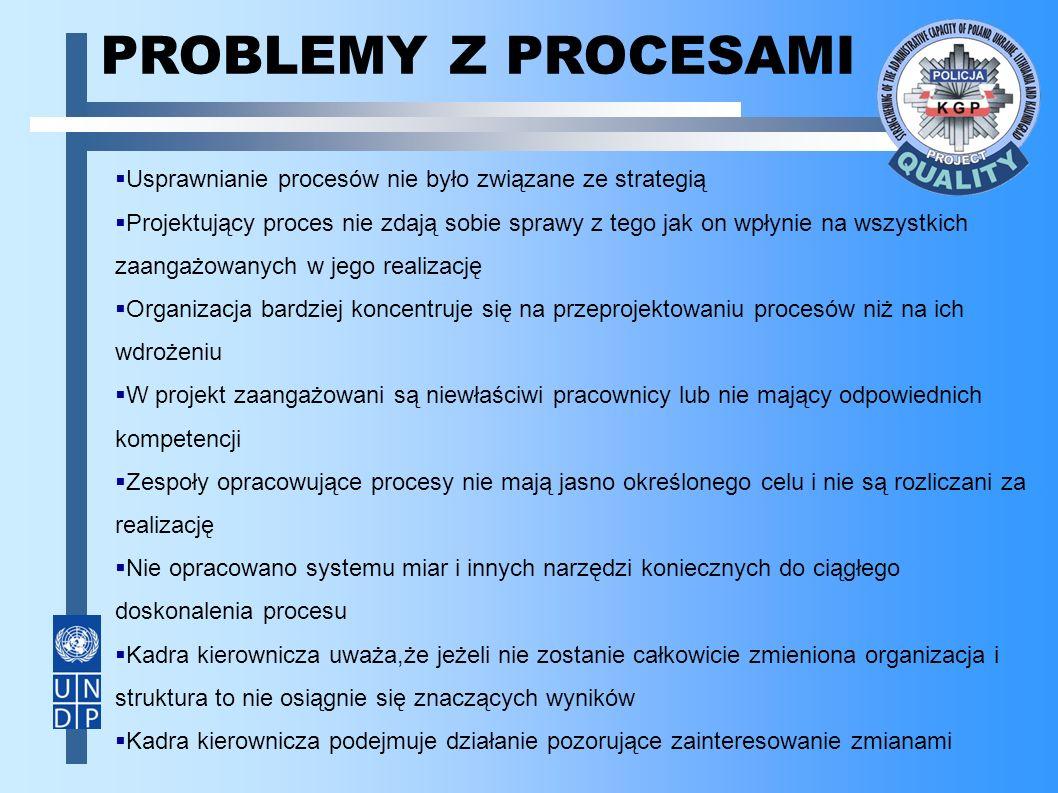  Usprawnianie procesów nie było związane ze strategią  Projektujący proces nie zdają sobie sprawy z tego jak on wpłynie na wszystkich zaangażowanych w jego realizację  Organizacja bardziej koncentruje się na przeprojektowaniu procesów niż na ich wdrożeniu  W projekt zaangażowani są niewłaściwi pracownicy lub nie mający odpowiednich kompetencji  Zespoły opracowujące procesy nie mają jasno określonego celu i nie są rozliczani za realizację  Nie opracowano systemu miar i innych narzędzi koniecznych do ciągłego doskonalenia procesu  Kadra kierownicza uważa,że jeżeli nie zostanie całkowicie zmieniona organizacja i struktura to nie osiągnie się znaczących wyników  Kadra kierownicza podejmuje działanie pozorujące zainteresowanie zmianami PROBLEMY Z PROCESAMI