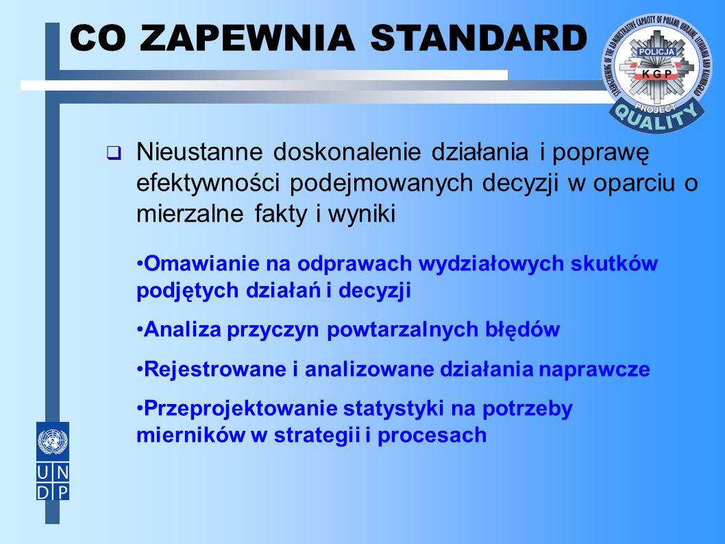 WDROŻENIA W POLICJI  Pierwsze wdrożenie w 2001 r.