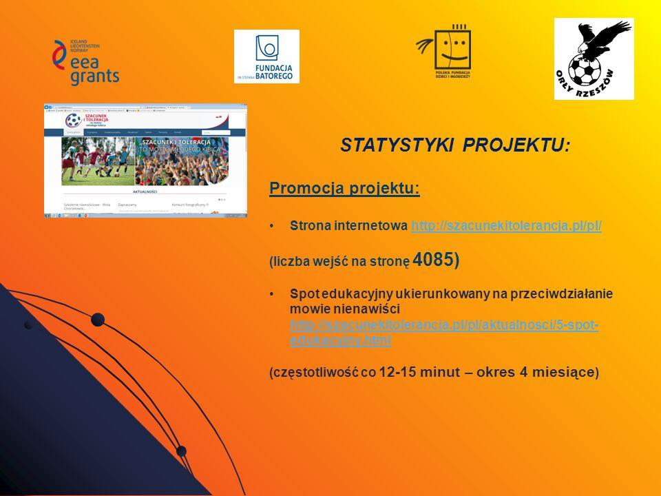 STATYSTYKI PROJEKTU: Promocja projektu: Strona internetowa http://szacunekitolerancja.pl/pl/http://szacunekitolerancja.pl/pl/ (liczba wejść na stronę