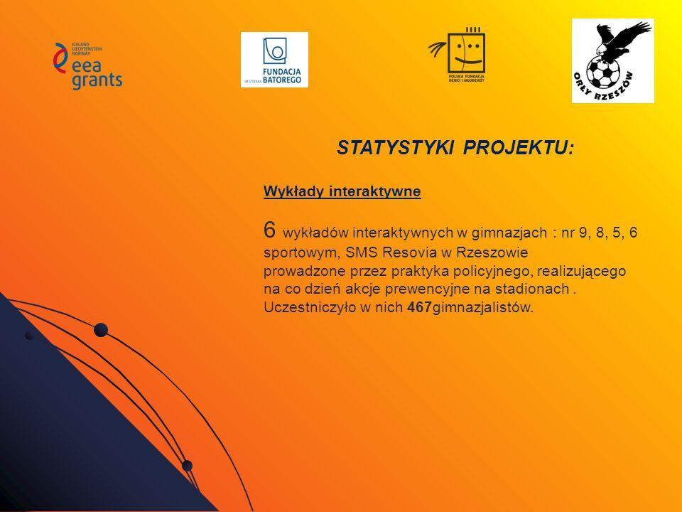 STATYSTYKI PROJEKTU: Wykłady interaktywne 6 wykładów interaktywnych w gimnazjach : nr 9, 8, 5, 6 sportowym, SMS Resovia w Rzeszowie prowadzone przez p