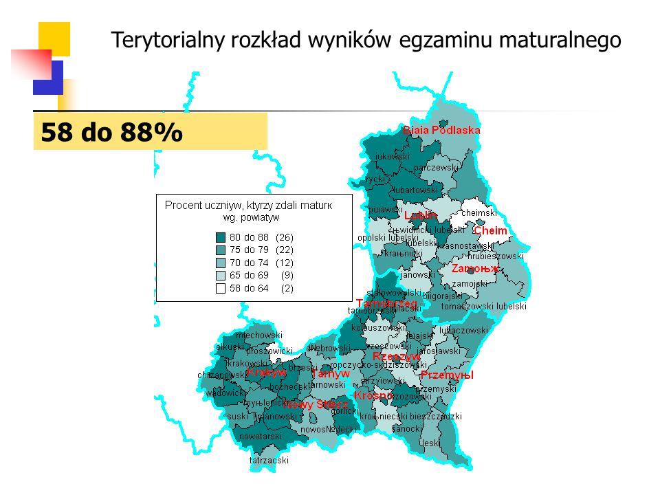 Terytorialny rozkład wyników egzaminu maturalnego 58 do 88%