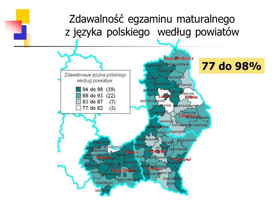 Zdawalność egzaminu maturalnego z języka polskiego według powiatów 77 do 98%